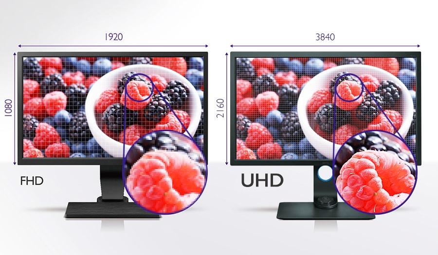 BenQ SW321C, 4K-UHD-Auflösung