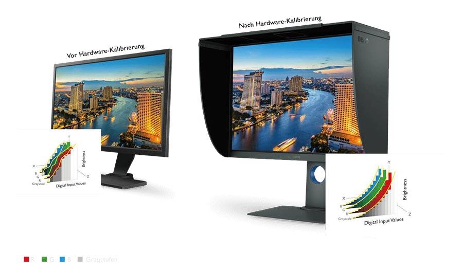 SW321C - Hardwarekalibrierbarer Monitor