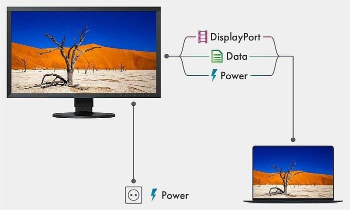 Modernste Konnektivität mit USB-C